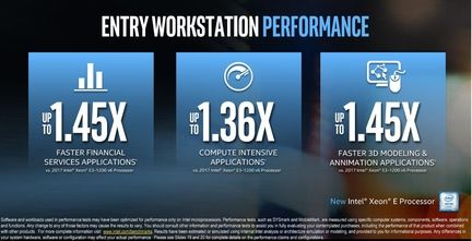 Intel Xeon E performances
